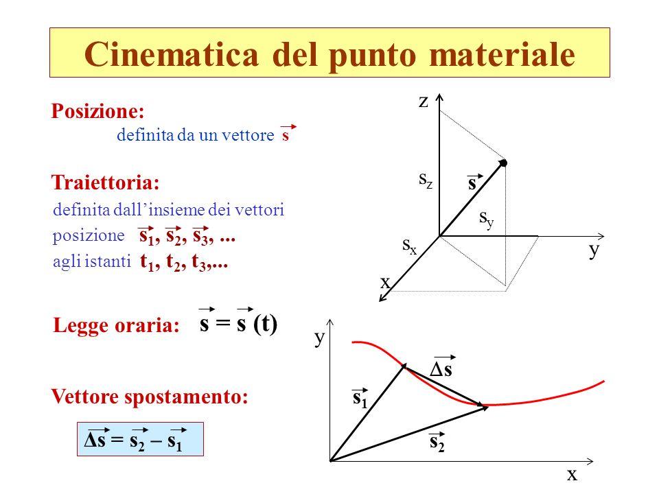 Cinematica del punto materiale x y z s sxsx sysy szsz Posizione: definita da un vettore s Traiettoria: definita dallinsieme dei vettori posizione s 1,