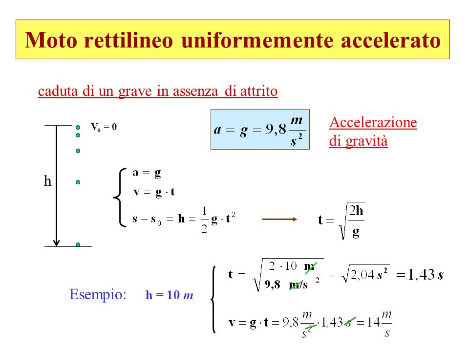 Moto circolare uniforme no accelerazione tangenziale a t =0 acac v v [s][s] v r Velocità angolare Velocità lineare Frequenza Periodo [s -1 = Hz] v cambia in direzione acc.