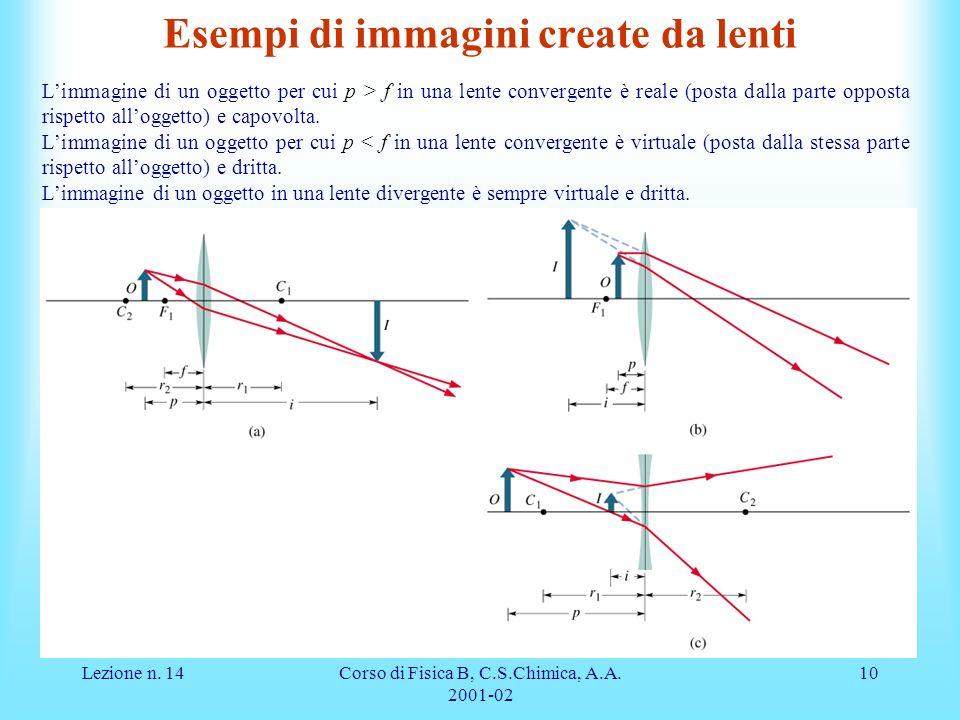 Lezione n. 14Corso di Fisica B, C.S.Chimica, A.A. 2001-02 10 Esempi di immagini create da lenti Limmagine di un oggetto per cui p > f in una lente con