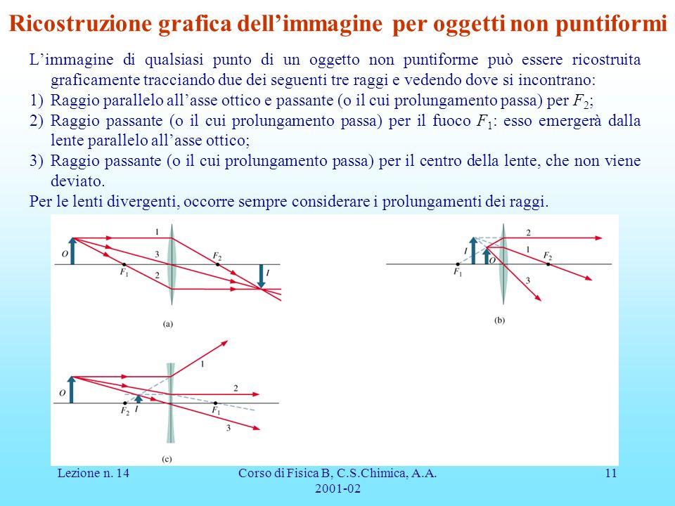 Lezione n. 14Corso di Fisica B, C.S.Chimica, A.A. 2001-02 11 Ricostruzione grafica dellimmagine per oggetti non puntiformi Limmagine di qualsiasi punt
