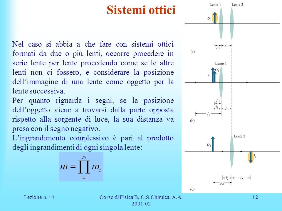 Lezione n. 14Corso di Fisica B, C.S.Chimica, A.A. 2001-02 12 Sistemi ottici Nel caso si abbia a che fare con sistemi ottici formati da due o più lenti