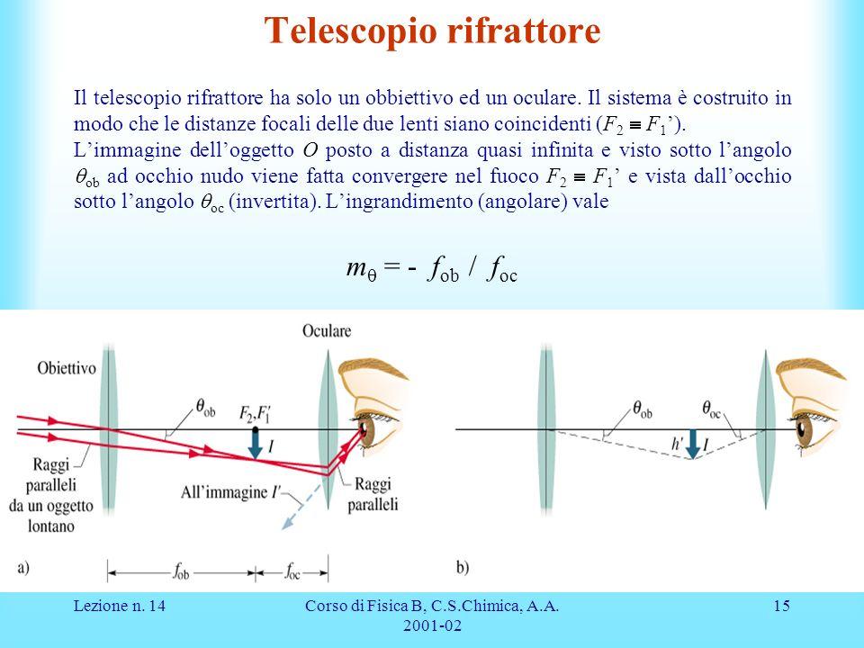 Lezione n. 14Corso di Fisica B, C.S.Chimica, A.A. 2001-02 15 Telescopio rifrattore Il telescopio rifrattore ha solo un obbiettivo ed un oculare. Il si