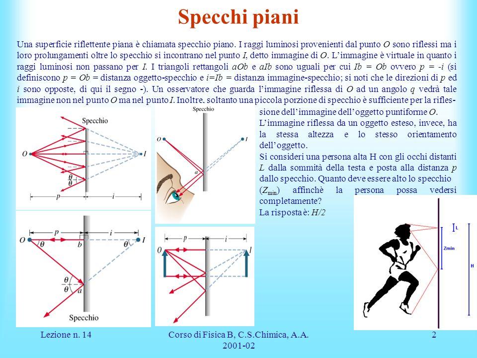 Lezione n. 14Corso di Fisica B, C.S.Chimica, A.A. 2001-02 2 Specchi piani Una superficie riflettente piana è chiamata specchio piano. I raggi luminosi