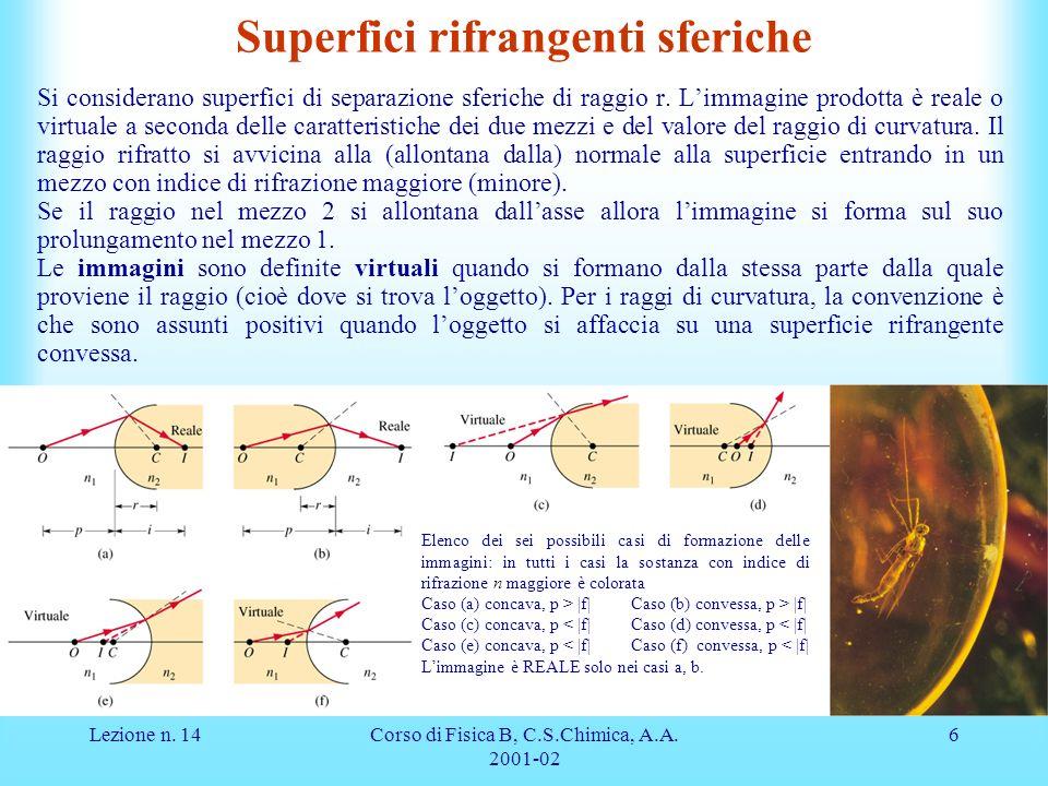 Lezione n. 14Corso di Fisica B, C.S.Chimica, A.A. 2001-02 6 Superfici rifrangenti sferiche Si considerano superfici di separazione sferiche di raggio