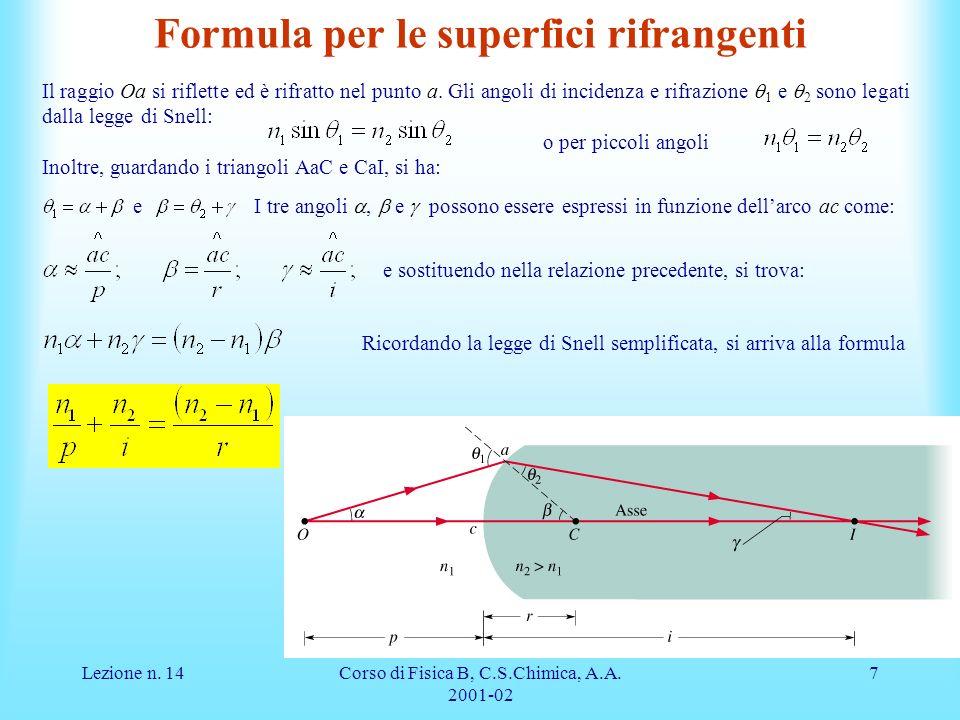 Lezione n. 14Corso di Fisica B, C.S.Chimica, A.A. 2001-02 7 Formula per le superfici rifrangenti Il raggio Oa si riflette ed è rifratto nel punto a. G