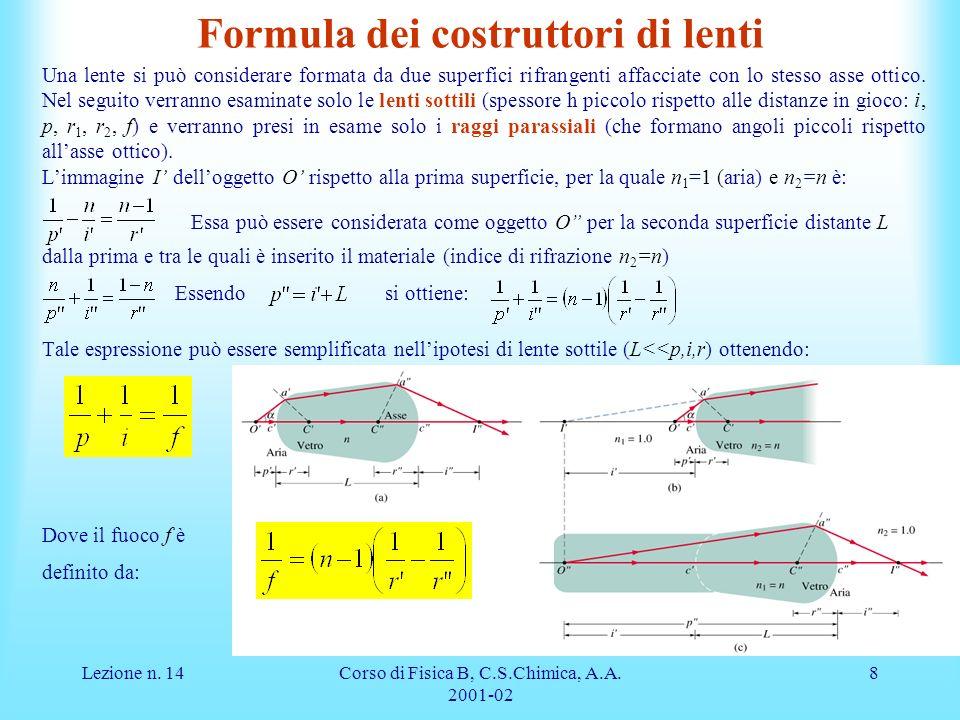 Lezione n. 14Corso di Fisica B, C.S.Chimica, A.A. 2001-02 8 Formula dei costruttori di lenti Una lente si può considerare formata da due superfici rif