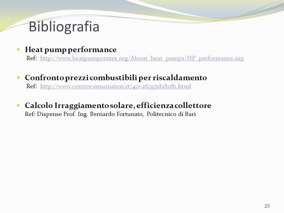 Bibliografia Heat pump performance Ref: http://www.heatpumpcentre.org/About_heat_pumps/HP_performance.asphttp://www.heatpumpcentre.org/About_heat_pump