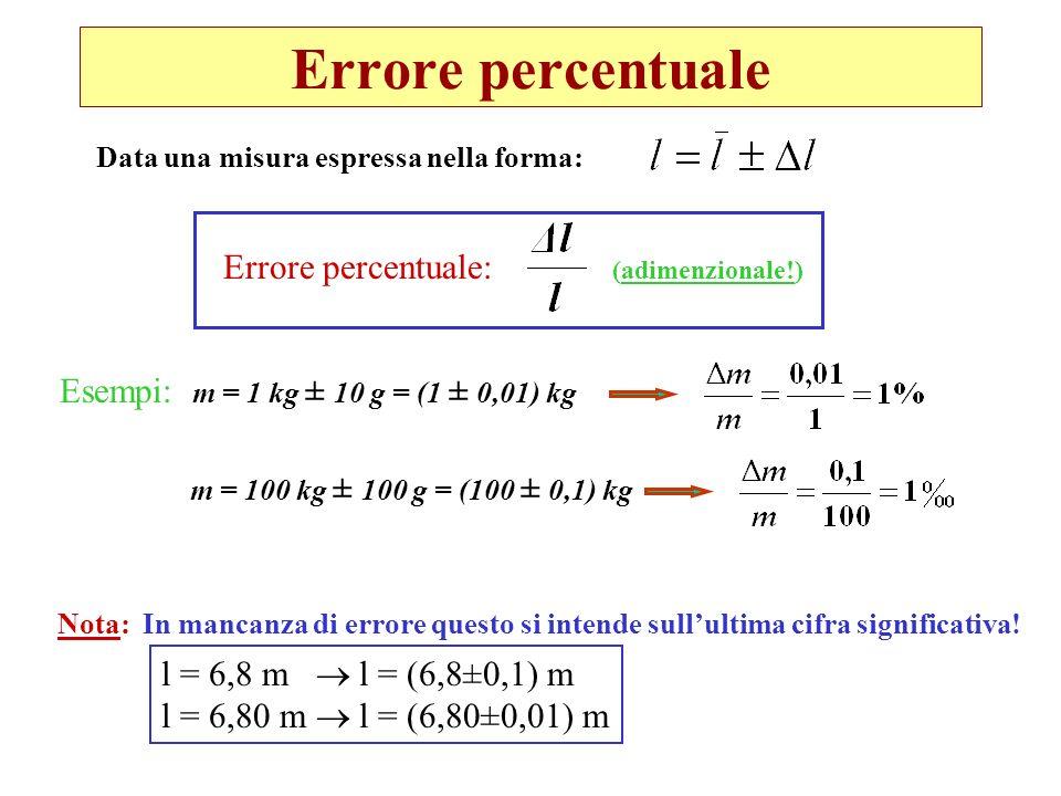 Errore percentuale Errore percentuale: (adimenzionale!) Esempi: Nota: In mancanza di errore questo si intende sullultima cifra significativa! l = 6,8