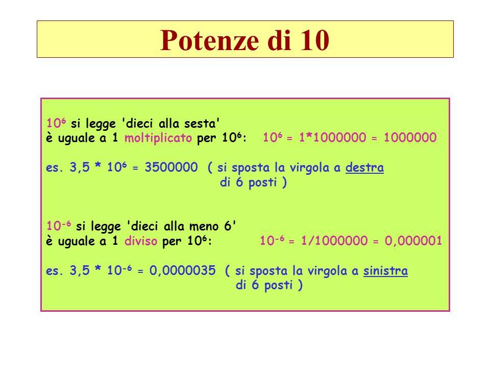 Potenze di 10 10 6 si legge 'dieci alla sesta' è uguale a 1 moltiplicato per 10 6 : 10 6 = 1*1000000 = 1000000 es. 3,5 * 10 6 = 3500000 ( si sposta la