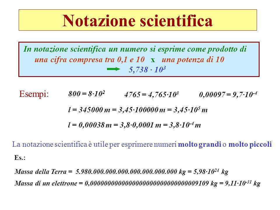 Notazione scientifica In notazione scientifica un numero si esprime come prodotto di una cifra compresa tra 0,1 e 10 x una potenza di 10 5,738 · 10 3