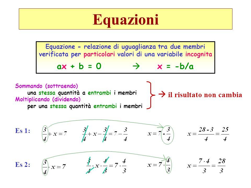 Equazioni Sommando (sottraendo) una stessa quantità a entrambi i membri Moltiplicando (dividendo) per una stessa quantità entrambi i membri Equazione