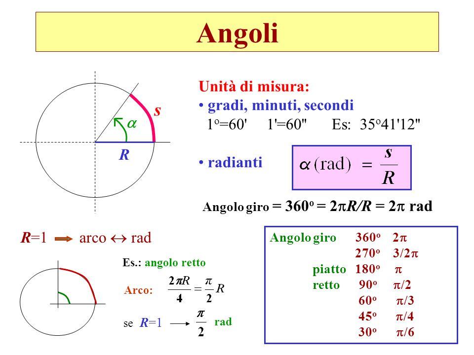 Angoli s R Unità di misura: gradi, minuti, secondi 1 o =60' 1'=60'' Es: 35 o 41'12'' radianti Angolo giro 360 o 2 270 o 3/2 piatto 180 o retto 90 o /2