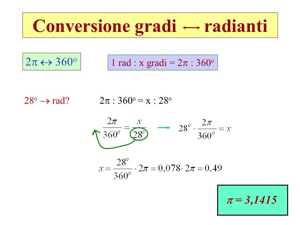 Conversione gradi radianti 1 rad : x gradi = 2 : 360 o 2 360 o 28 o rad?2 : 360 o = x : 28 o = 3,1415