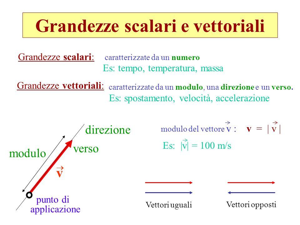 Grandezze scalari e vettoriali modulo verso punto di applicazione v direzione Grandezze scalari: caratterizzate da un numero Grandezze vettoriali: Es: