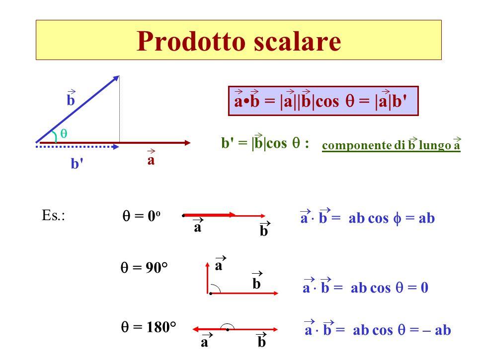 Prodotto scalare b a b'b' ab = |a||b|cos = |a|b' b' = |b|cos : componente di b lungo a = 0 o a b = ab cos = ab b a = 90° a b = ab cos = 0 b a = 180° a