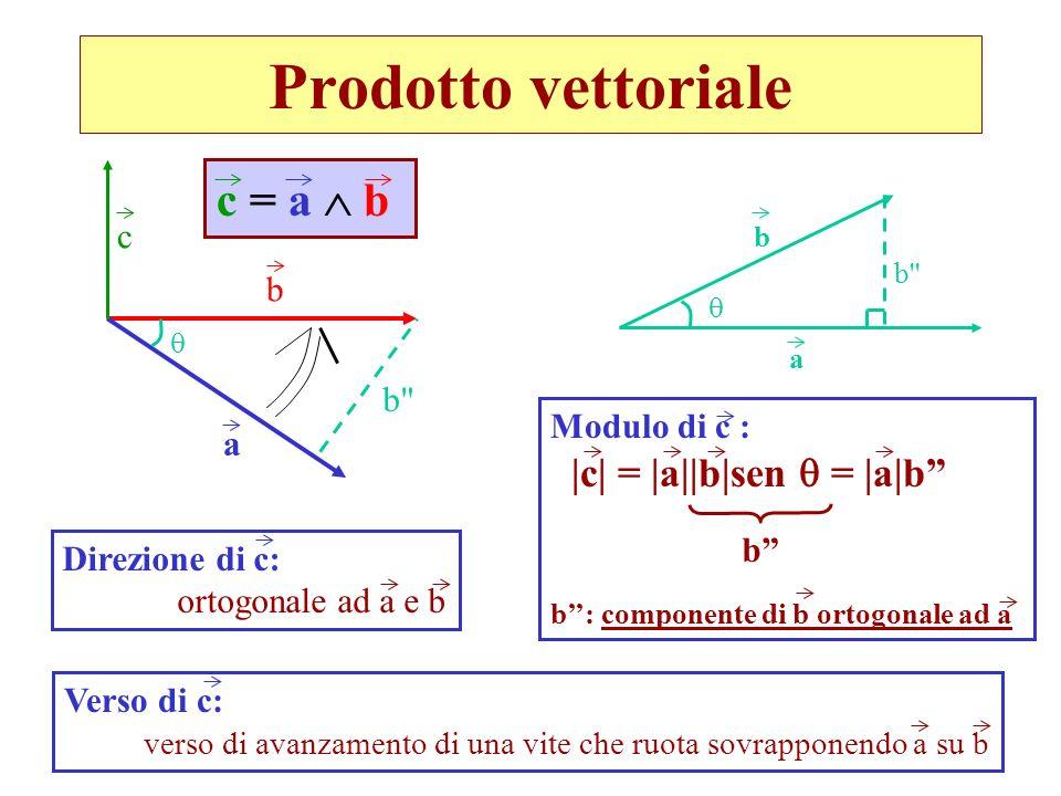 Prodotto vettoriale a b c b