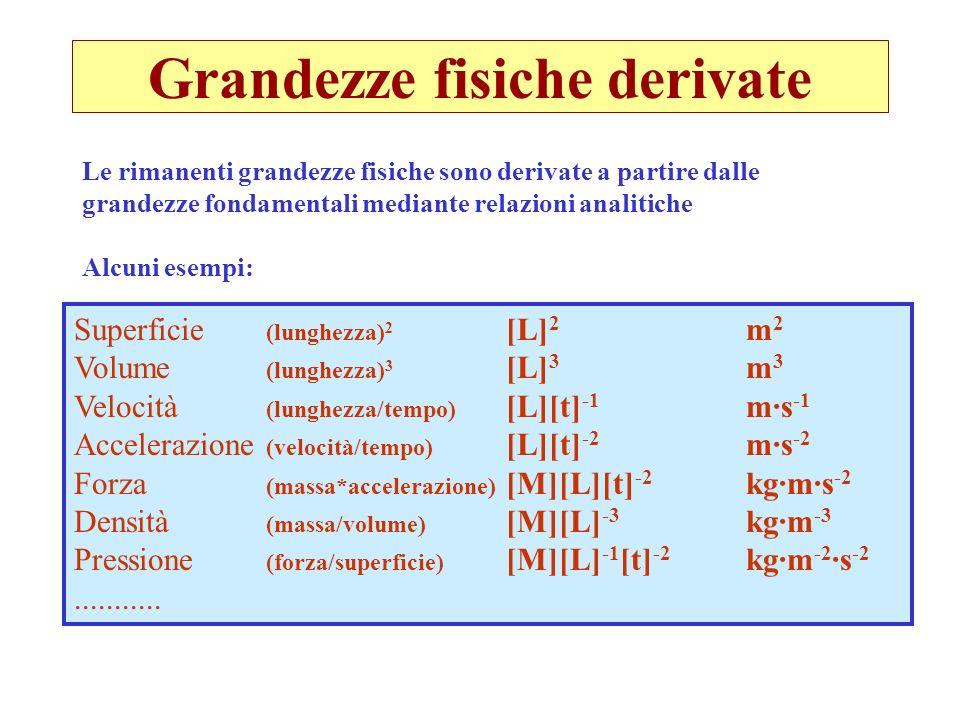 Grandezze fisiche derivate Le rimanenti grandezze fisiche sono derivate a partire dalle grandezze fondamentali mediante relazioni analitiche Alcuni es