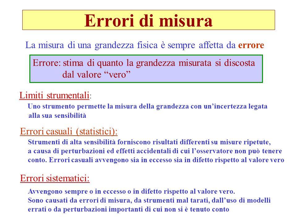 Errori di misura Errori casuali (statistici): Strumenti di alta sensibilità forniscono risultati differenti su misure ripetute, a causa di perturbazio