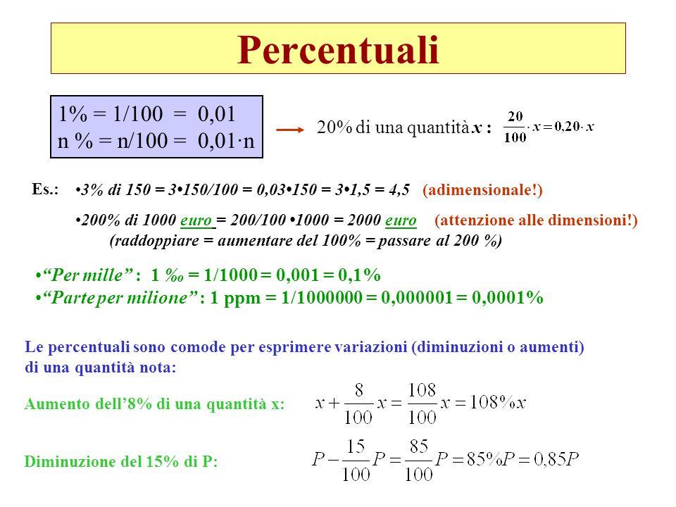 Percentuali 1% = 1/100 = 0,01 n % = n/100 = 0,01·n 20% di una quantità x : Le percentuali sono comode per esprimere variazioni (diminuzioni o aumenti)
