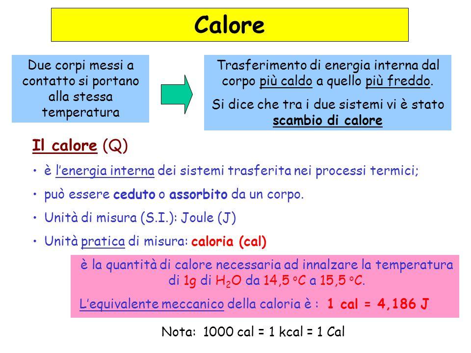 Calore specifico e Capacità termica La quantità di calore Q da fornire ad un corpo di massa m affinchè la sua temperatura passi da T 1 a T 2 è c = calore specifico quantità caratteristica di ogni materiale (vedi tabella...) Unità di misura (S.I.): J/kg·K (molto utilizzata cal/g· o C ) C=c·m = capacità termica dipende dalla massa delloggetto Unità di misura (S.I.): J/K (molto utilizzato cal/ o C o kcal/ o C Ricorda: T (Kelvin) = t (Celsius) Esempio: 1 cal/g· o C = 1 cal/g·K = 1 kcal/kg· o C = 4186 J/kg·K Cal