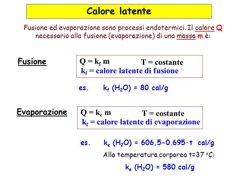 Calore latente Fusione Q = k f m T = costante k f = calore latente di fusione es. k f (H 2 O) = 80 cal/g Evaporazione Q = k e m T = costante k f = cal