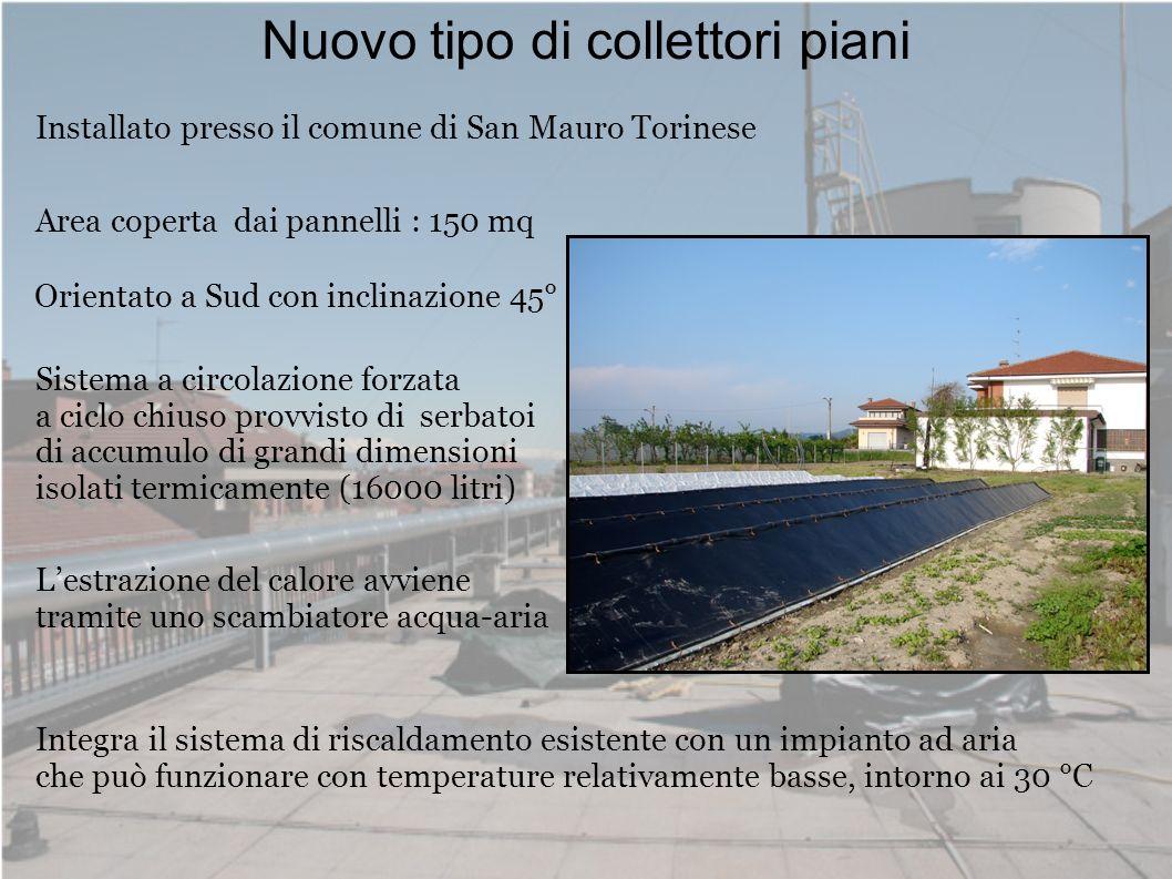 Nuovo tipo di collettori piani Installato presso il comune di San Mauro Torinese Area coperta dai pannelli : 150 mq Orientato a Sud con inclinazione 4