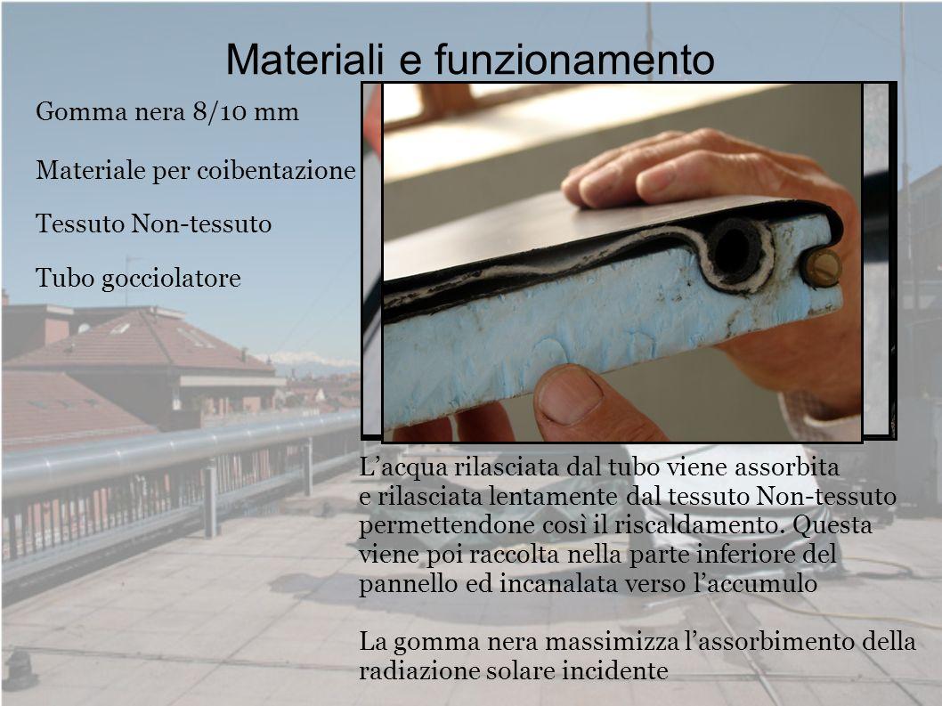 Materiali e funzionamento Lacqua rilasciata dal tubo viene assorbita e rilasciata lentamente dal tessuto Non-tessuto permettendone così il riscaldamen
