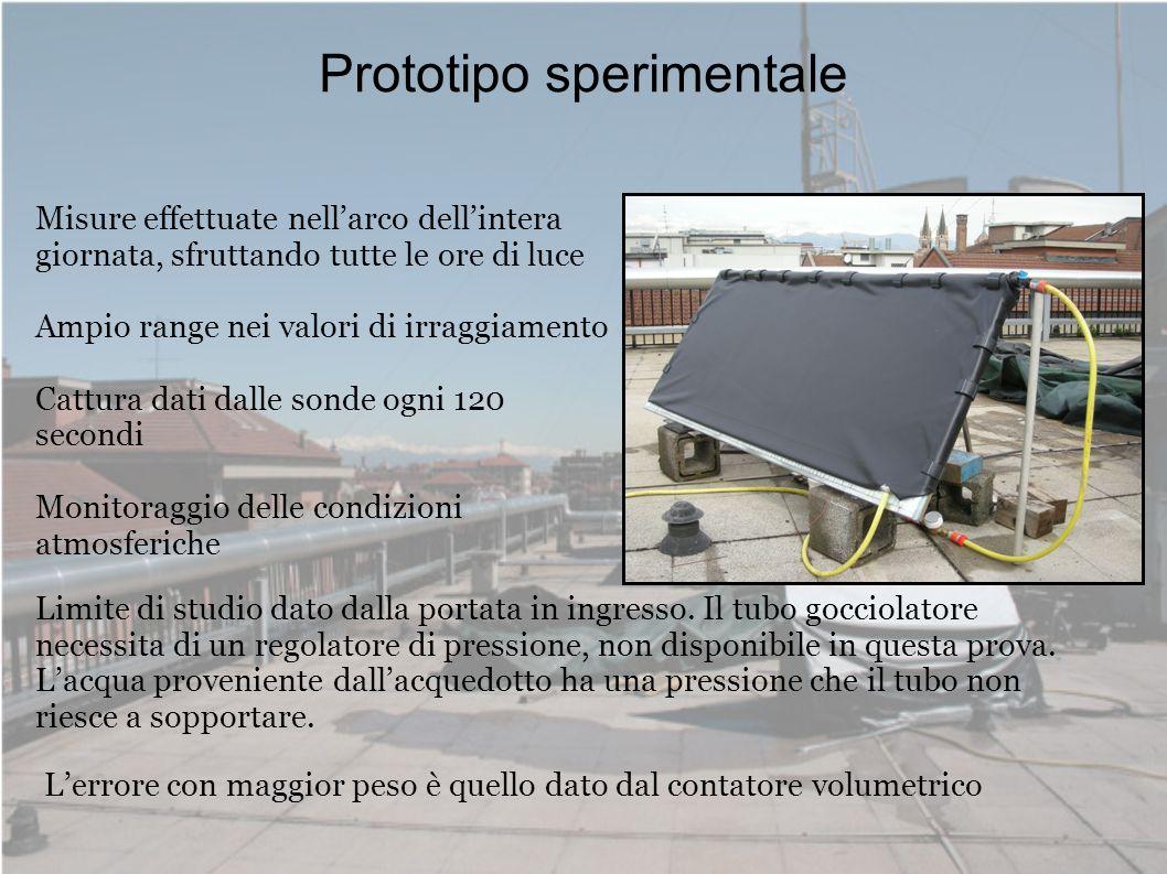 Prototipo sperimentale Misure effettuate nellarco dellintera giornata, sfruttando tutte le ore di luce Ampio range nei valori di irraggiamento Cattura