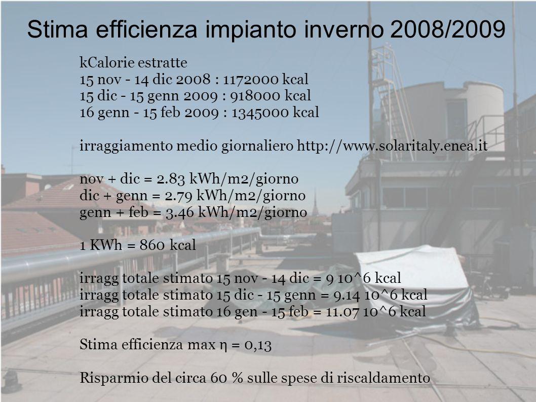 Stima efficienza impianto inverno 2008/2009 kCalorie estratte 15 nov - 14 dic 2008 : 1172000 kcal 15 dic - 15 genn 2009 : 918000 kcal 16 genn - 15 feb
