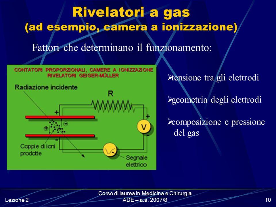Lezione 2 Corso di laurea in Medicina e Chirurgia ADE – a.a. 2007/89 Produzione di coppie Il fotone di energia energia h maggiore di 2 m e = 1.02 MeV