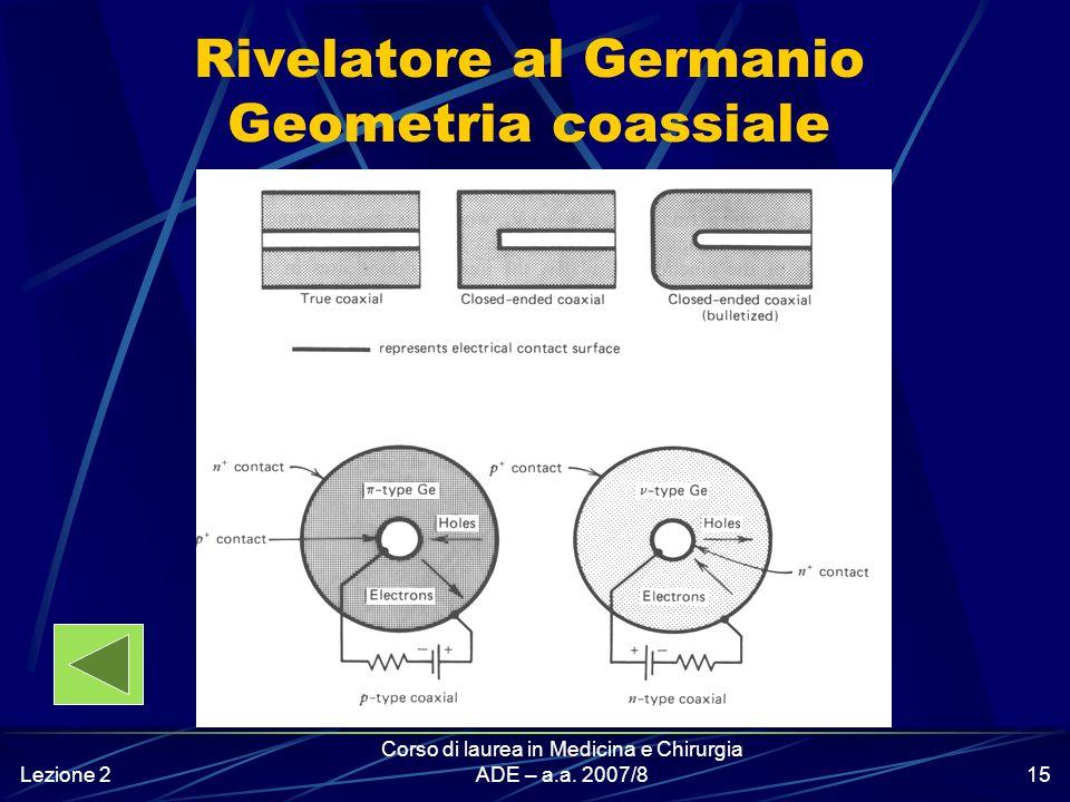 Lezione 2 Corso di laurea in Medicina e Chirurgia ADE – a.a. 2007/814 Rivelatore al Germanio Geometria coassiale Gli elettrodi sono la superficie este