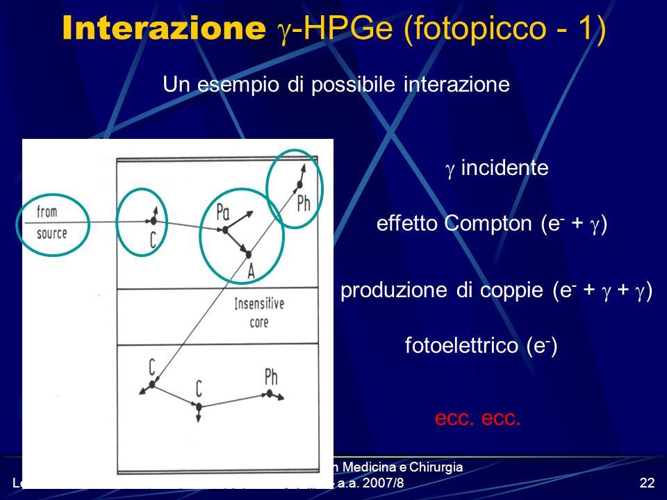 Lezione 2 Corso di laurea in Medicina e Chirurgia ADE – a.a. 2007/821 Interazione -HPGe Un fotone che incide su un rivelatore può interagire in 3 modi