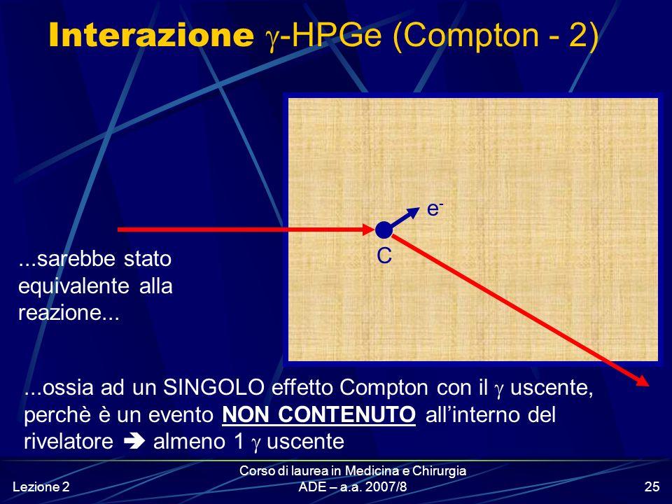 Lezione 2 Corso di laurea in Medicina e Chirurgia ADE – a.a. 2007/824 Interazione -HPGe (Compton - 1) Un esempio di possibile interazione se questo fo