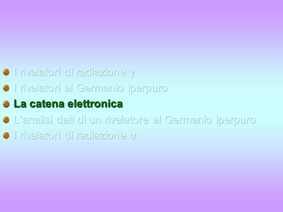 Lezione 2 Corso di laurea in Medicina e Chirurgia ADE – a.a. 2007/829 Spettro multicanale di 88 Y 2 fotopicchi (898 e 1836 keV) picco di fuga semplice