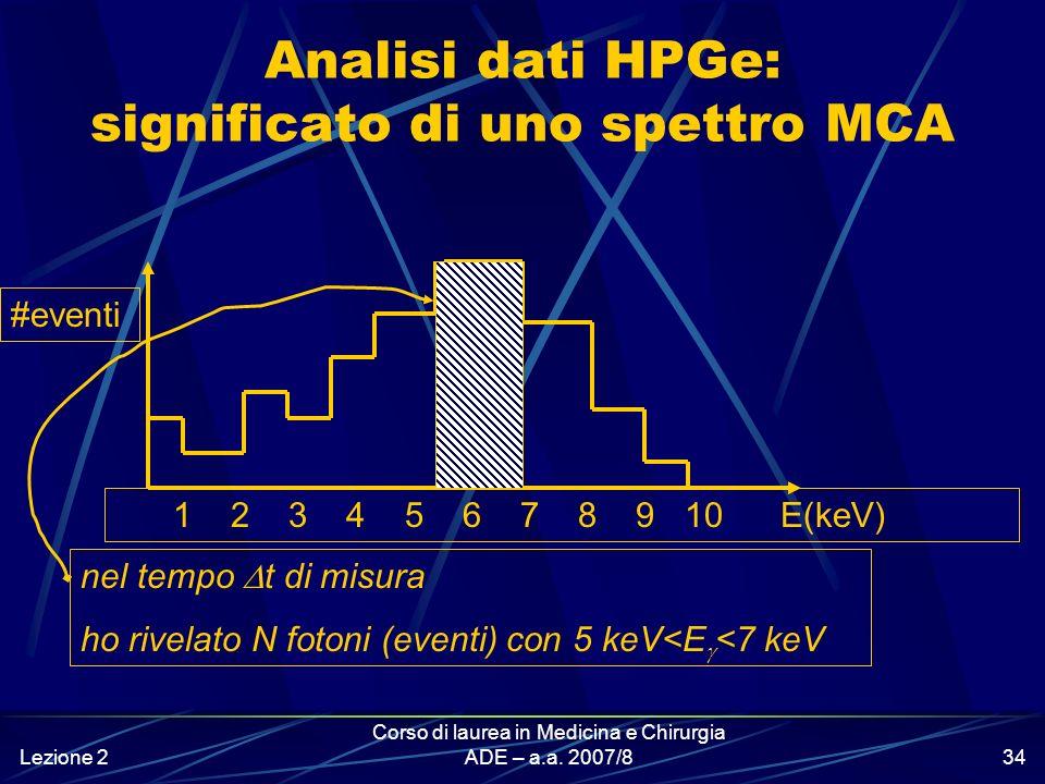 Lezione 2 Corso di laurea in Medicina e Chirurgia ADE – a.a. 2007/833 Analisi dati HPGe: generalità Scopo: misurare lattività e riconoscere il nuclide