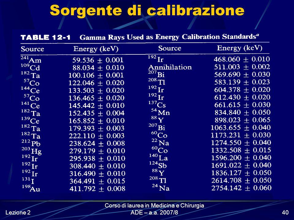 Lezione 2 Corso di laurea in Medicina e Chirurgia ADE – a.a. 2007/839 Procedure di calibrazione Voglio/devo calibrare il rivelatore in: Energia corris