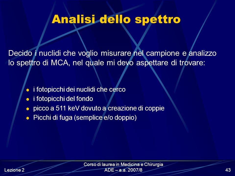 Analisi di spettri MCA