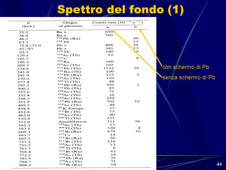 Lezione 2 Corso di laurea in Medicina e Chirurgia ADE – a.a. 2007/843 Analisi dello spettro Decido i nuclidi che voglio misurare nel campione e analiz