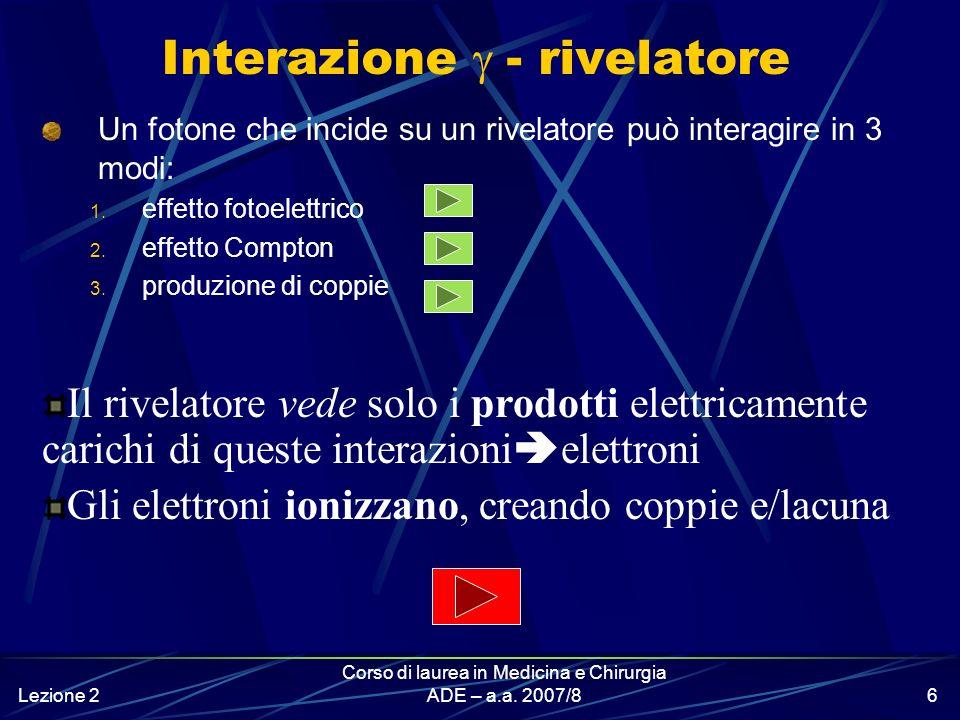 Lezione 2 Corso di laurea in Medicina e Chirurgia ADE – a.a. 2007/85 Metodi di rivelazione Conteggi di Fotoni (luce visibile) con scintillatori + foto