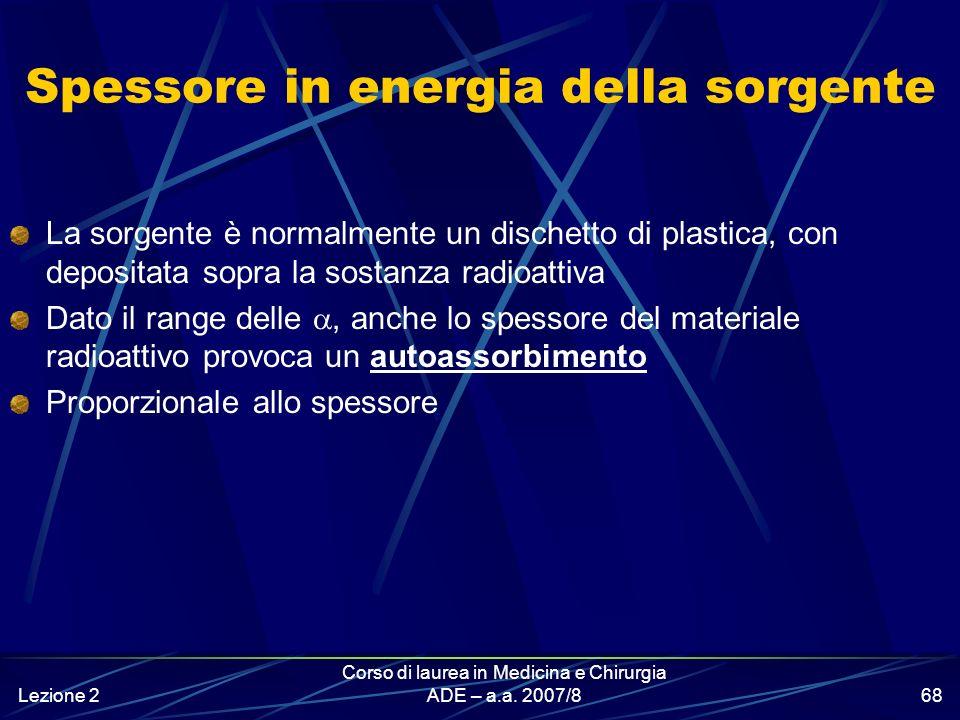 Lezione 2 Corso di laurea in Medicina e Chirurgia ADE – a.a. 2007/867 Allargamento della Larghezza a Metà Altezza (Full Width Half Maximum, FWHM) Avvi