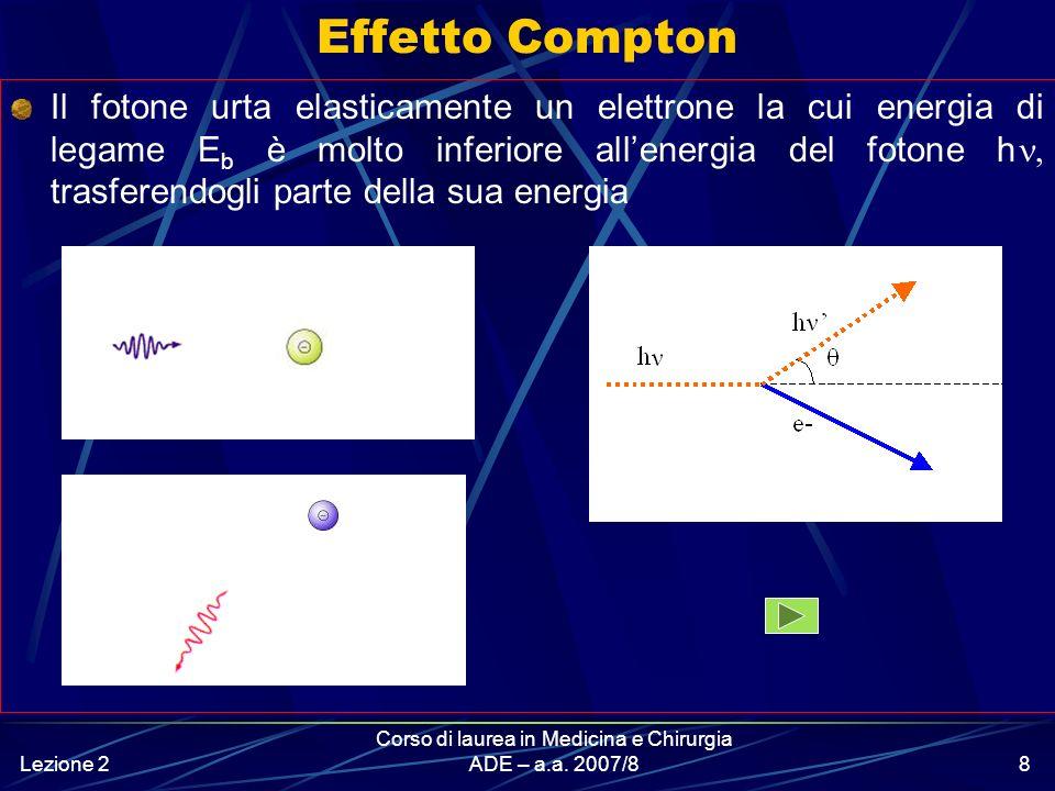 Lezione 2 Corso di laurea in Medicina e Chirurgia ADE – a.a. 2007/87 Effetto fotoelettrico Il fotone interagisce con un elettrone delle orbite più int