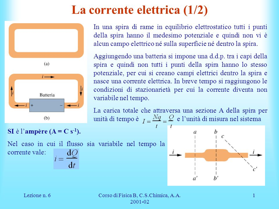 Lezione n. 6Corso di Fisica B, C.S.Chimica, A.A. 2001-02 1 La corrente elettrica (1/2) In una spira di rame in equilibrio elettrostatico tutti i punti