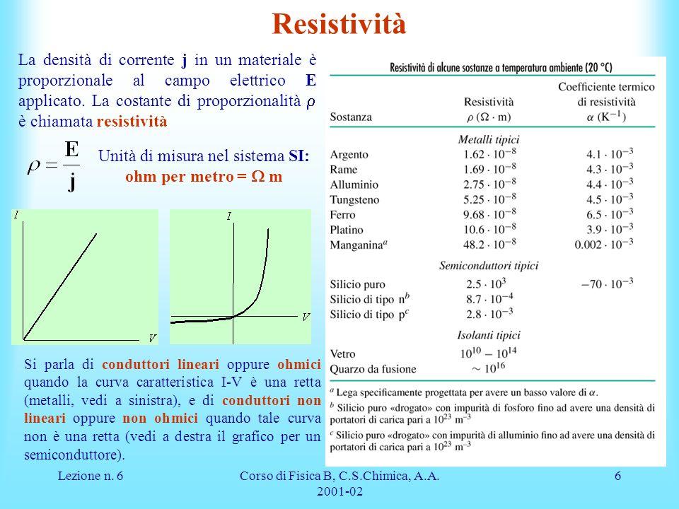 Lezione n. 6Corso di Fisica B, C.S.Chimica, A.A. 2001-02 6 Resistività La densità di corrente j in un materiale è proporzionale al campo elettrico E a