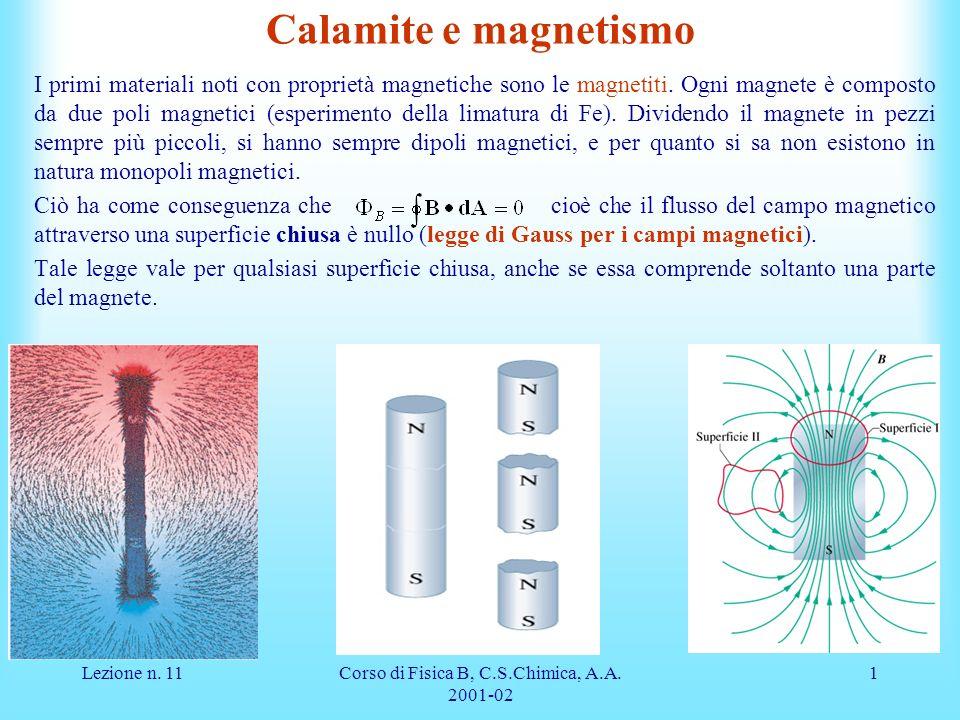 Lezione n. 11Corso di Fisica B, C.S.Chimica, A.A. 2001-02 1 Calamite e magnetismo I primi materiali noti con proprietà magnetiche sono le magnetiti. O