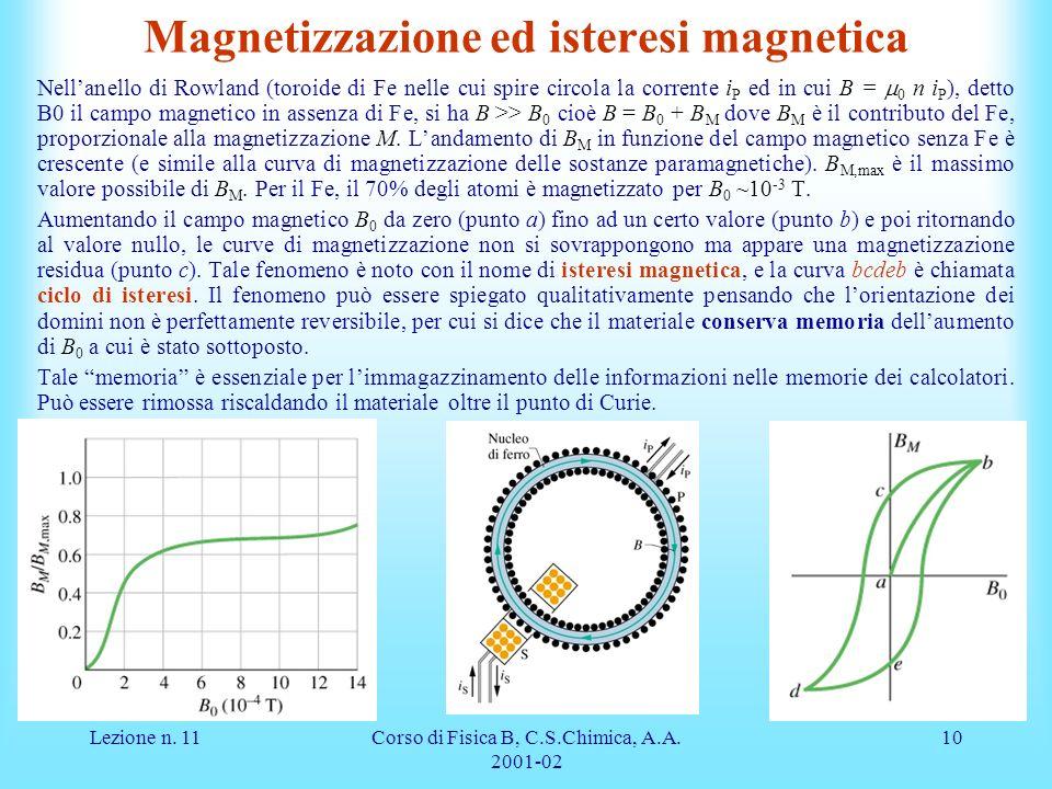 Lezione n. 11Corso di Fisica B, C.S.Chimica, A.A. 2001-02 10 Magnetizzazione ed isteresi magnetica Nellanello di Rowland (toroide di Fe nelle cui spir