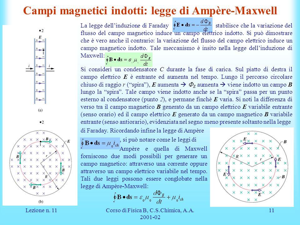 Lezione n. 11Corso di Fisica B, C.S.Chimica, A.A. 2001-02 11 Campi magnetici indotti: legge di Ampère-Maxwell La legge dellinduzione di Faraday stabil