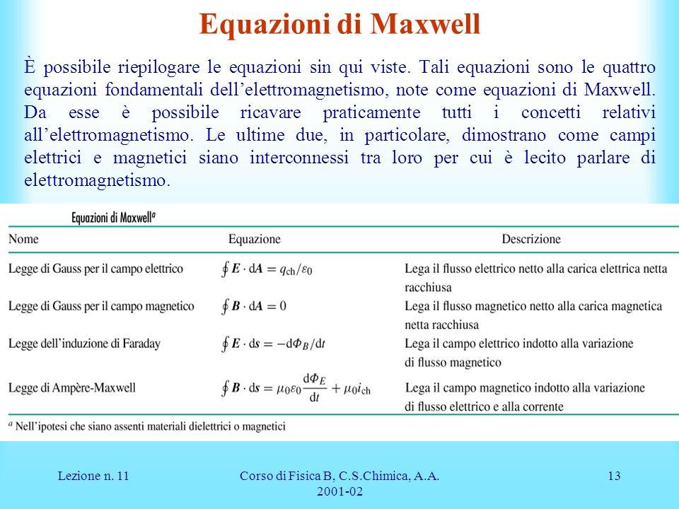 Lezione n. 11Corso di Fisica B, C.S.Chimica, A.A. 2001-02 13 Equazioni di Maxwell È possibile riepilogare le equazioni sin qui viste. Tali equazioni s