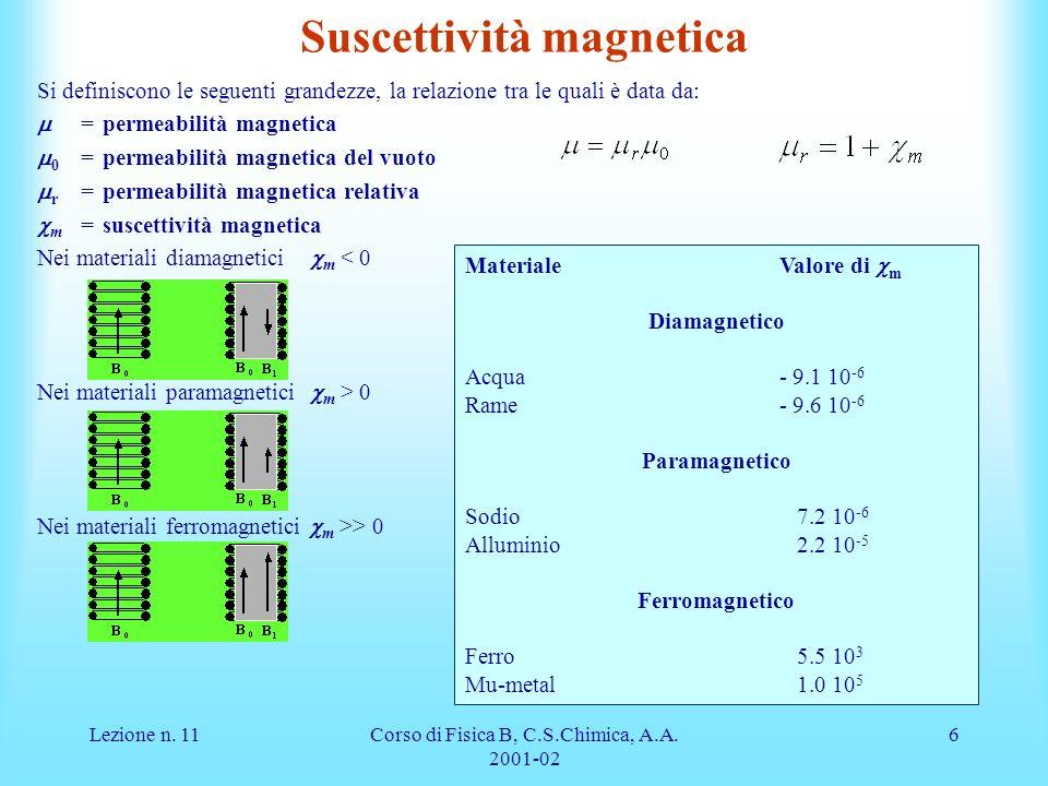 Lezione n. 11Corso di Fisica B, C.S.Chimica, A.A. 2001-02 6 Suscettività magnetica Si definiscono le seguenti grandezze, la relazione tra le quali è d