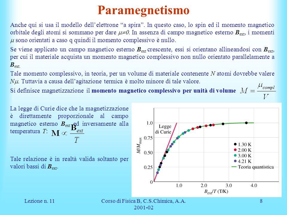 Lezione n. 11Corso di Fisica B, C.S.Chimica, A.A. 2001-02 8 Paramegnetismo Anche qui si usa il modello dellelettrone a spira. In questo caso, lo spin
