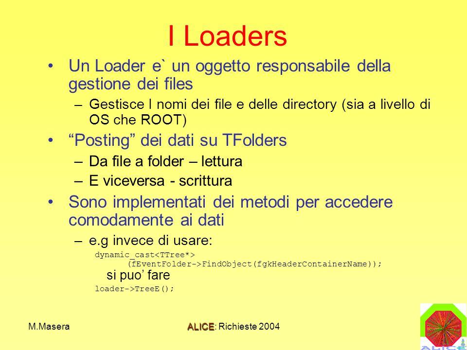 M.MaseraALICE: Richieste 2004 I Loaders Un Loader e` un oggetto responsabile della gestione dei files –Gestisce I nomi dei file e delle directory (sia a livello di OS che ROOT) Posting dei dati su TFolders –Da file a folder – lettura –E viceversa - scrittura Sono implementati dei metodi per accedere comodamente ai dati –e.g invece di usare: dynamic_cast (fEventFolder->FindObject(fgkHeaderContainerName)); si puo fare loader->TreeE();